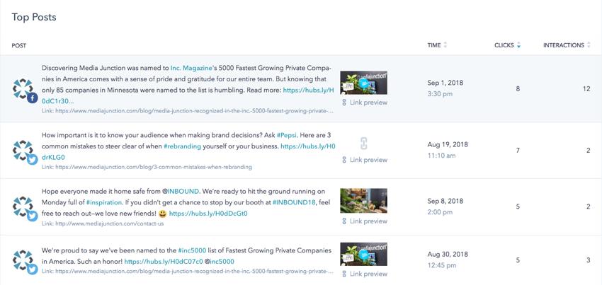 HubSpot Social Media Reporting Tool