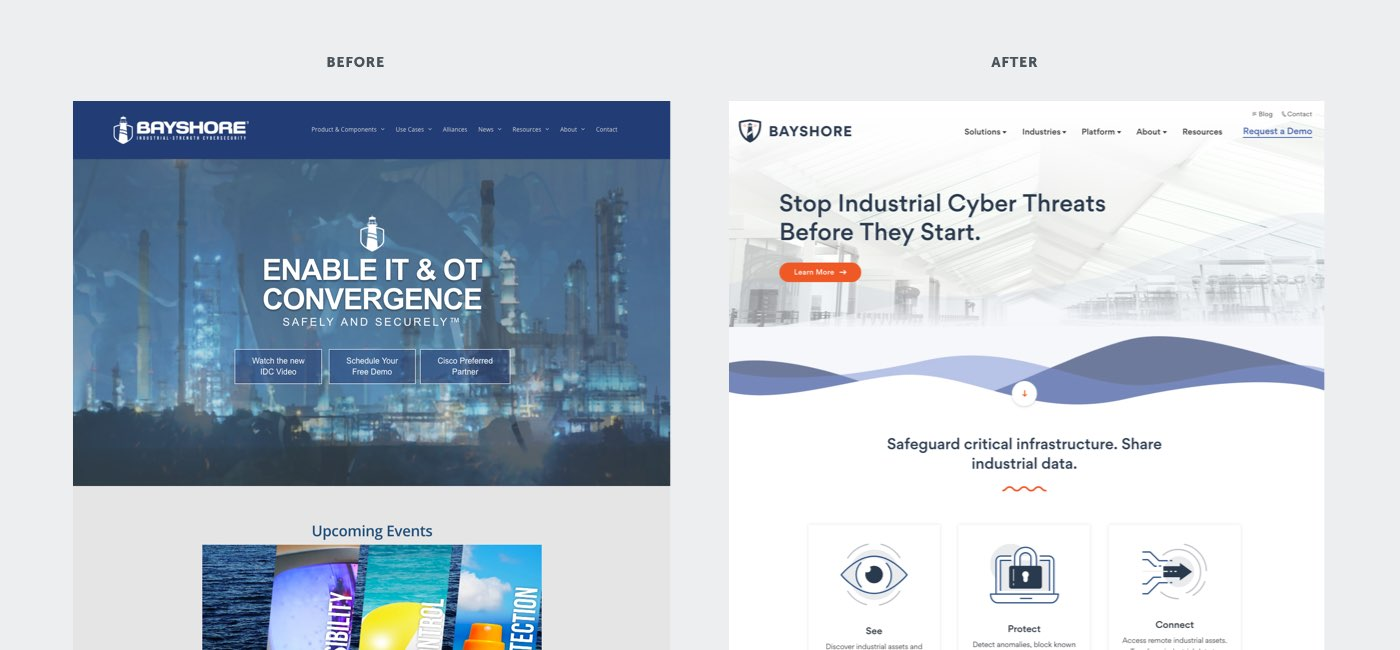 Bayshore HubSpot Website Redesign Before and After