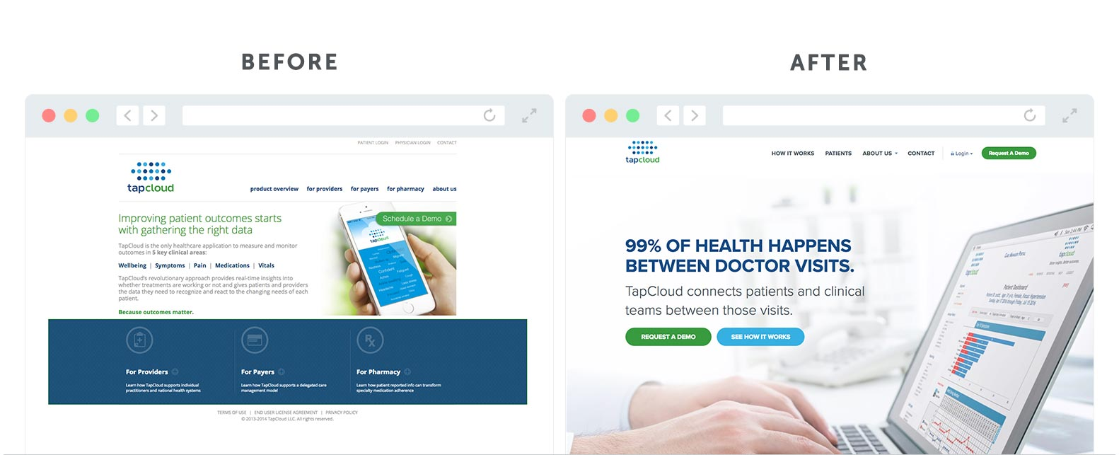 TapCloud Before and After Website | HubSpot Impact Awards