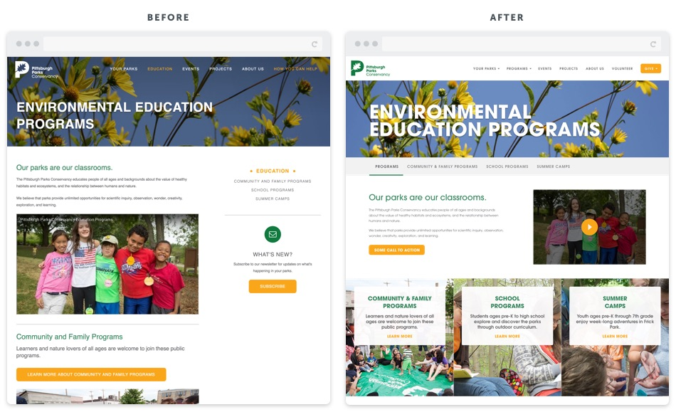Iterative website design example on Pittsburgh Parks