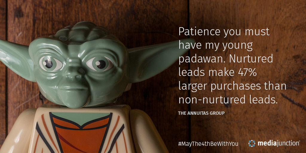 May The Fourth Be With Your Inbound Marketing